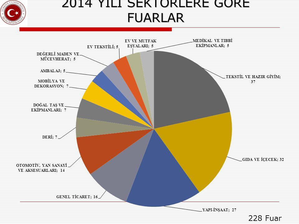 2014 YILI SEKTÖRLERE GÖRE FUARLAR 228 Fuar
