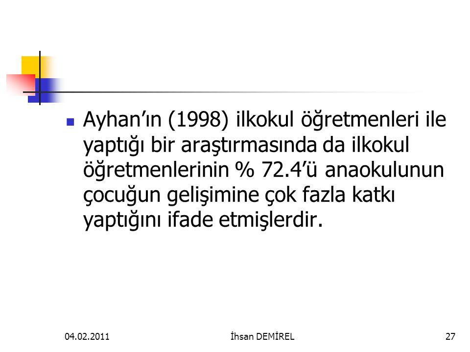 Ayhan'ın (1998) ilkokul öğretmenleri ile yaptığı bir araştırmasında da ilkokul öğretmenlerinin % 72.4'ü anaokulunun çocuğun gelişimine çok fazla katkı