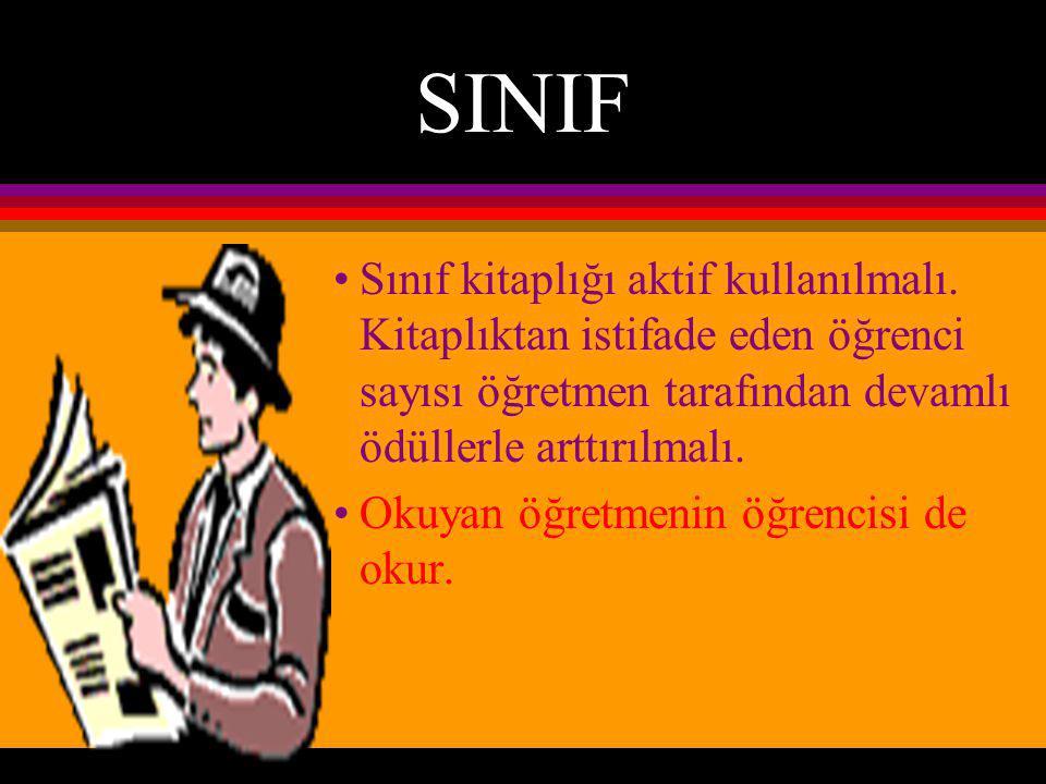 SINIF Sınıf kitaplığı aktif kullanılmalı.