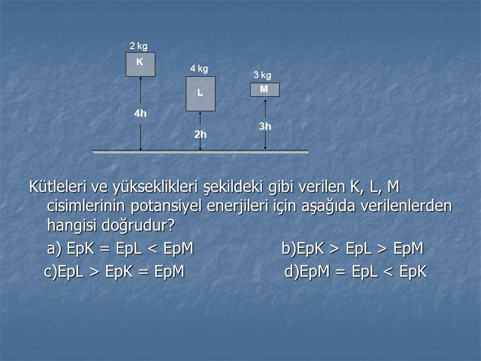 Kütleleri ve yükseklikleri şekildeki gibi verilen K, L, M cisimlerinin potansiyel enerjileri için aşağıda verilenlerden hangisi doğrudur.