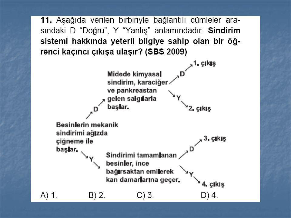 SORU)Yandaki makara sistemindeki Kuvvet kaç N' dur.