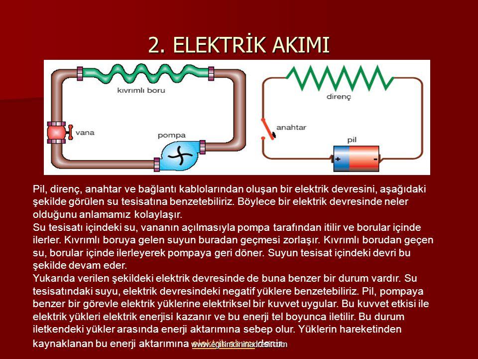 2. ELEKTRİK AKIMI Pil, direnç, anahtar ve bağlantı kablolarından oluşan bir elektrik devresini, aşağıdaki şekilde görülen su tesisatına benzetebiliriz