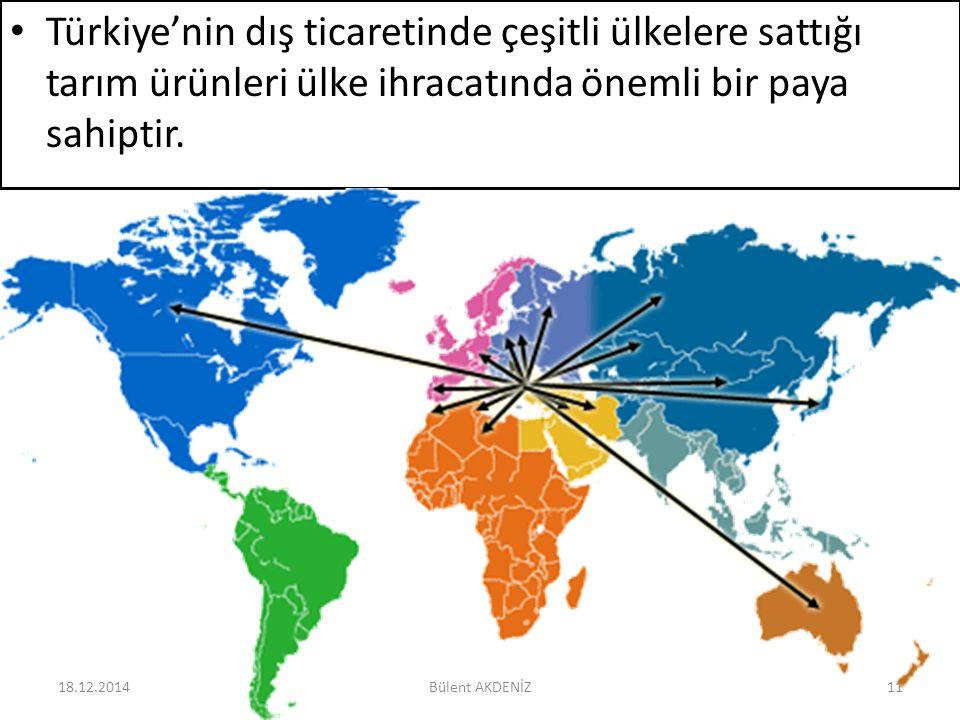 Türkiye'nin dış ticaretinde çeşitli ülkelere sattığı tarım ürünleri ülke ihracatında önemli bir paya sahiptir. 18.12.201411Bülent AKDENİZ