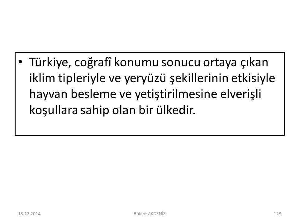 Türkiye, coğrafî konumu sonucu ortaya çıkan iklim tipleriyle ve yeryüzü şekillerinin etkisiyle hayvan besleme ve yetiştirilmesine elverişli koşullara