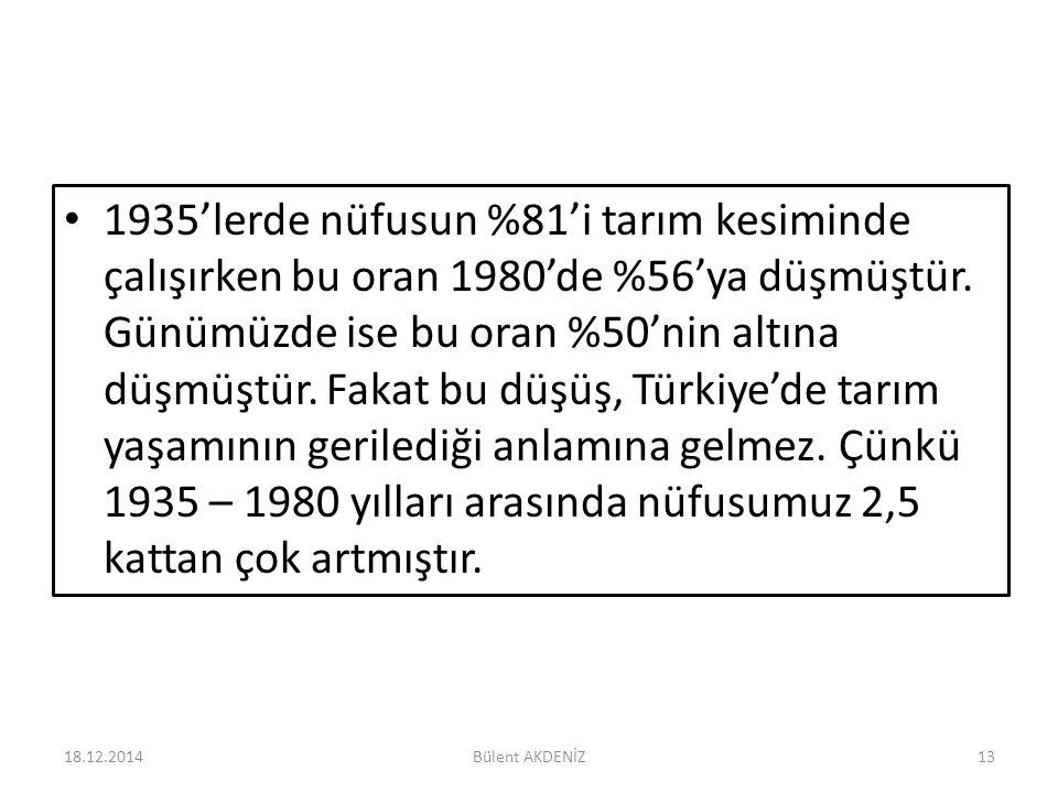 1935'lerde nüfusun %81'i tarım kesiminde çalışırken bu oran 1980'de %56'ya düşmüştür. Günümüzde ise bu oran %50'nin altına düşmüştür. Fakat bu düşüş,