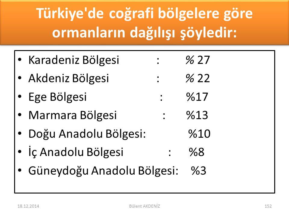 Türkiye'de coğrafi bölgelere göre ormanların dağılışı şöyledir: Karadeniz Bölgesi : % 27 Akdeniz Bölgesi : % 22 Ege Bölgesi : %17 Marmara Bölgesi : %1