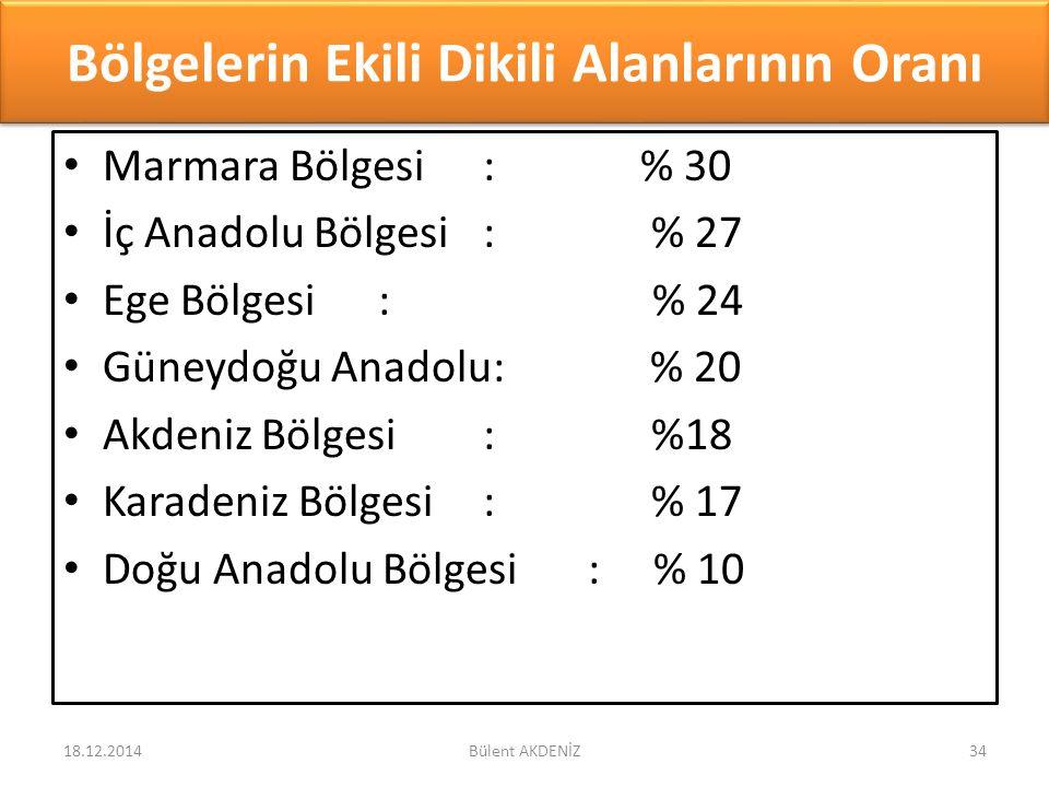 Bölgelerin Ekili Dikili Alanlarının Oranı Marmara Bölgesi: % 30 İç Anadolu Bölgesi: % 27 Ege Bölgesi: % 24 Güneydoğu Anadolu: % 20 Akdeniz Bölgesi: %1