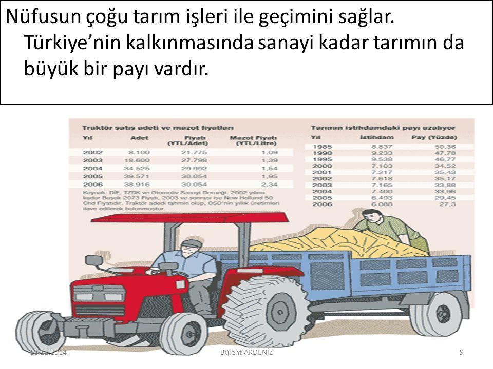 Nüfusun çoğu tarım işleri ile geçimini sağlar. Türkiye'nin kalkınmasında sanayi kadar tarımın da büyük bir payı vardır. 18.12.20149Bülent AKDENİZ