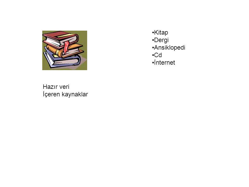 Hazır veri İçeren kaynaklar Kitap Dergi Ansiklopedi Cd İnternet