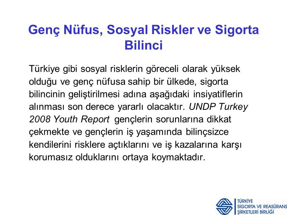 Genç Nüfus, Sosyal Riskler ve Sigorta Bilinci Türkiye gibi sosyal risklerin göreceli olarak yüksek olduğu ve genç nüfusa sahip bir ülkede, sigorta bil