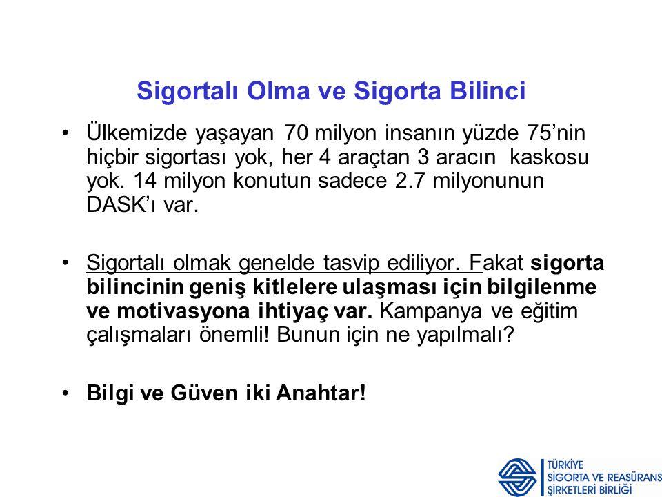 Türkiye'nin Sosyolojik Yapısı Bağlamında Endişeler ile Sigorta Arasında Nasıl Bir İlişki Kurulabilir.