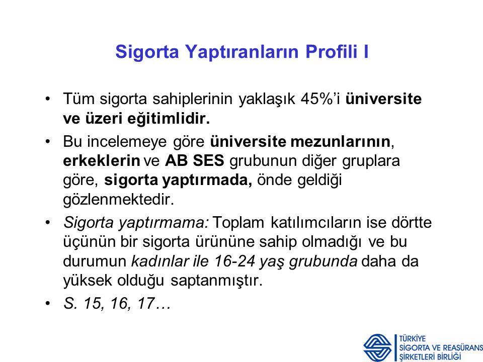 Ege Bölgesi Farkı Ege Bölgesi'ndeki birçok il (İzmir, Aydın, Denizli Muğla gibi) UNDP verilerine göre insani ve ekonomik gelişmişlik düzeyinde diğer illerden yüksektir.