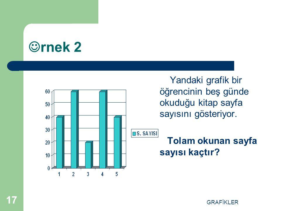GRAFİKLER 16 ÇÖZÜM 1 Dikey sütunda üretim miktarı 1,2,3,4,5 sayıları ile verilmiş. Sütunu tanımlarken parantez içinde bin adet yazdığına göre, günlük