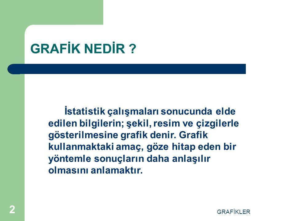 GRAFİKLER 2 GRAFİK NEDİR .