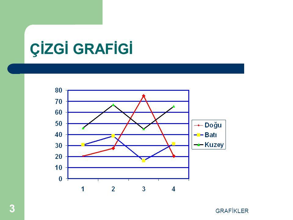 GRAFİKLER 13 RNEK Şekildeki dairesel grafik manavdan meyve alan bir müşterinin aldığı meyvelerin dağılımını göstermektedir.