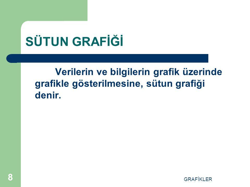 GRAFİKLER 8 SÜTUN GRAFİĞİ Verilerin ve bilgilerin grafik üzerinde grafikle gösterilmesine, sütun grafiği denir.