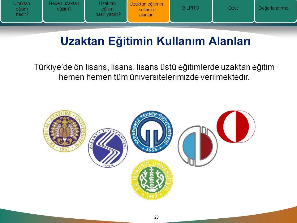 Uzaktan Eğitimin Kullanım Alanları 23 Türkiye'de ön lisans, lisans, lisans üstü eğitimlerde uzaktan eğitim hemen hemen tüm üniversitelerimizde verilmektedir.