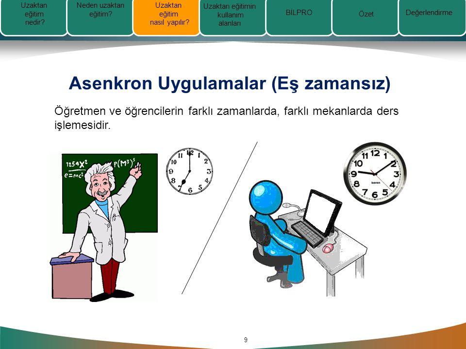 Asenkron Uygulamalar (Eş zamansız) 9 Öğretmen ve öğrencilerin farklı zamanlarda, farklı mekanlarda ders işlemesidir.