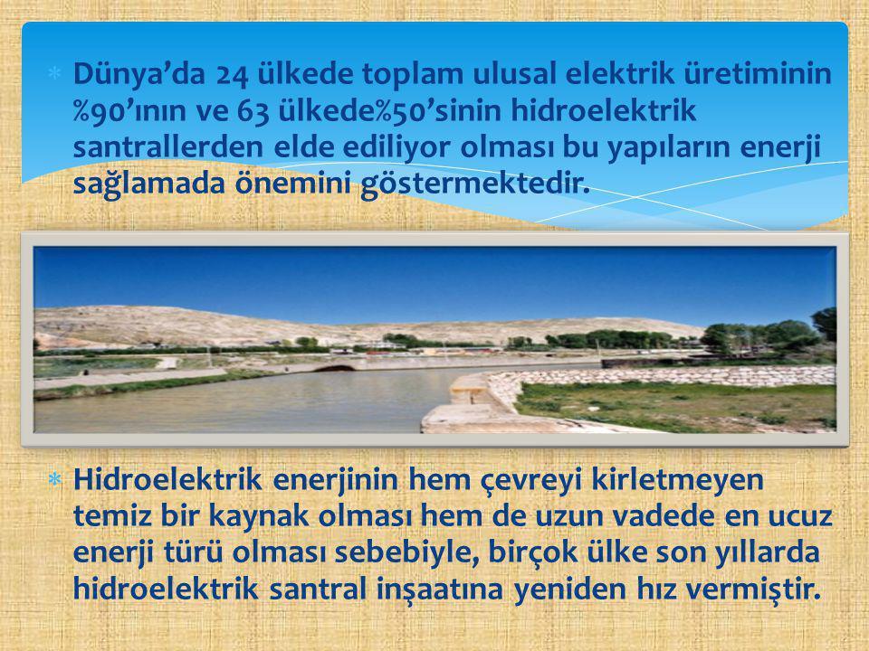  Barajların inşa maksatlarına bakıldığında, birinci sırada sulama (%38), ikinci sırada ise enerji (%18) gelmektedir.