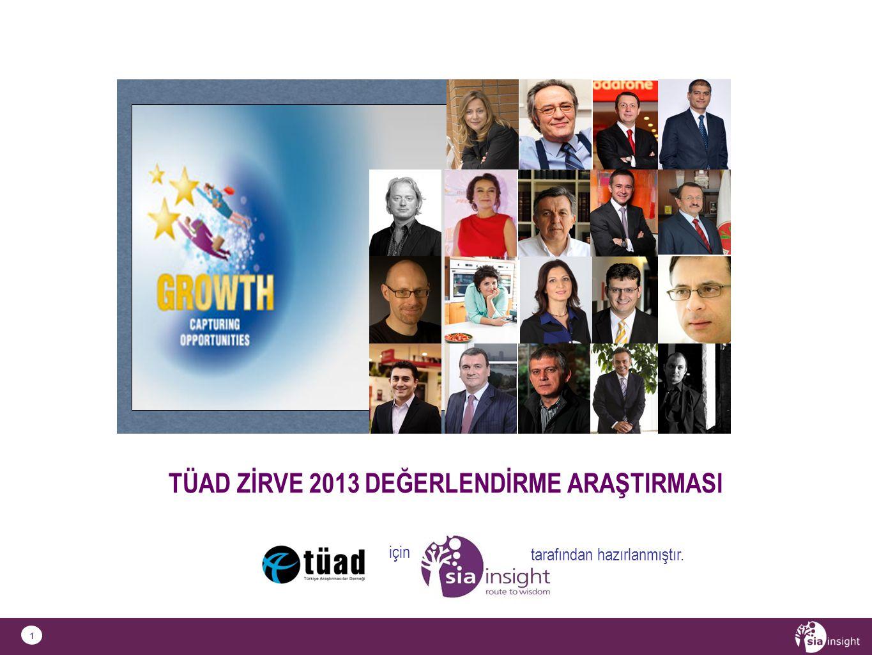 1 TÜAD ZİRVE 2013 DEĞERLENDİRME ARAŞTIRMASI için tarafından hazırlanmıştır.