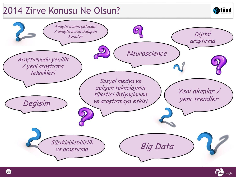23 2014 Zirve Konusu Ne Olsun.