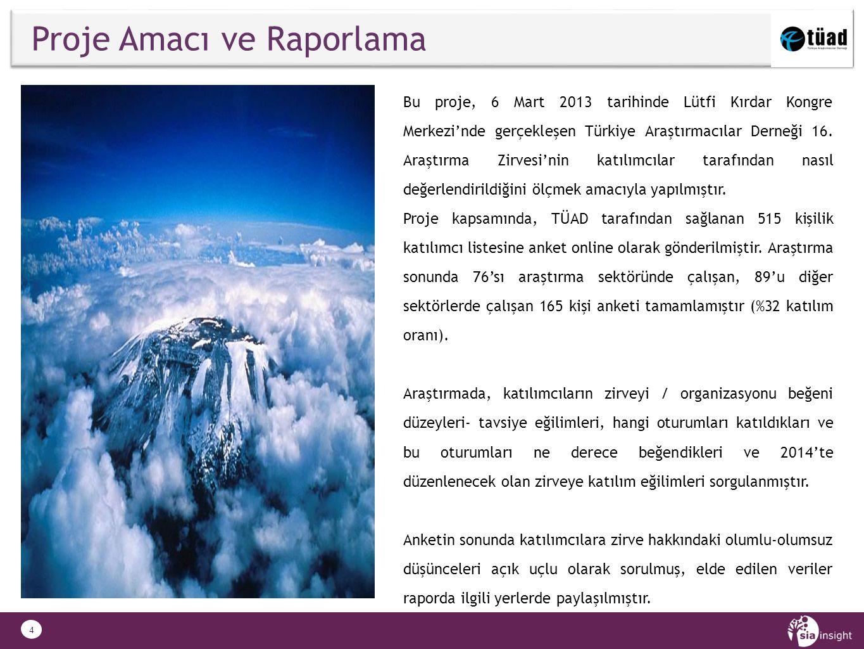 4 Bu proje, 6 Mart 2013 tarihinde Lütfi Kırdar Kongre Merkezi'nde gerçekleşen Türkiye Araştırmacılar Derneği 16.