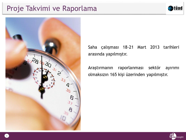 5 Proje Takvimi ve Raporlama Saha çalışması 18-21 Mart 2013 tarihleri arasında yapılmıştır.