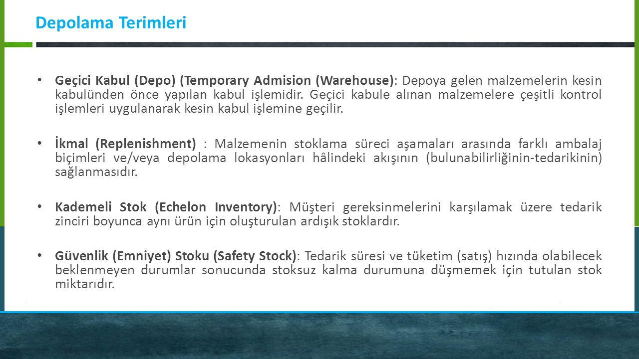 Depolama Terimleri Geçici Kabul (Depo) (Temporary Admision (Warehouse): Depoya gelen malzemelerin kesin kabulünden önce yapılan kabul işlemidir. Geçic