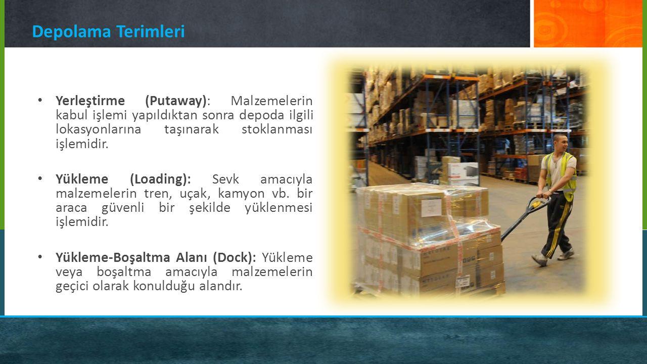 Depolama Terimleri Yerleştirme (Putaway): Malzemelerin kabul işlemi yapıldıktan sonra depoda ilgili lokasyonlarına taşınarak stoklanması işlemidir. Yü