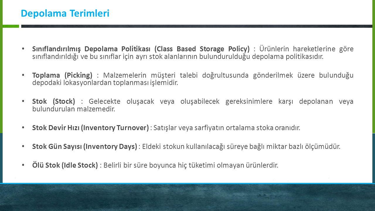 Depolama Terimleri Sınıflandırılmış Depolama Politikası (Class Based Storage Policy) : Ürünlerin hareketlerine göre sınıflandırıldığı ve bu sınıflar i