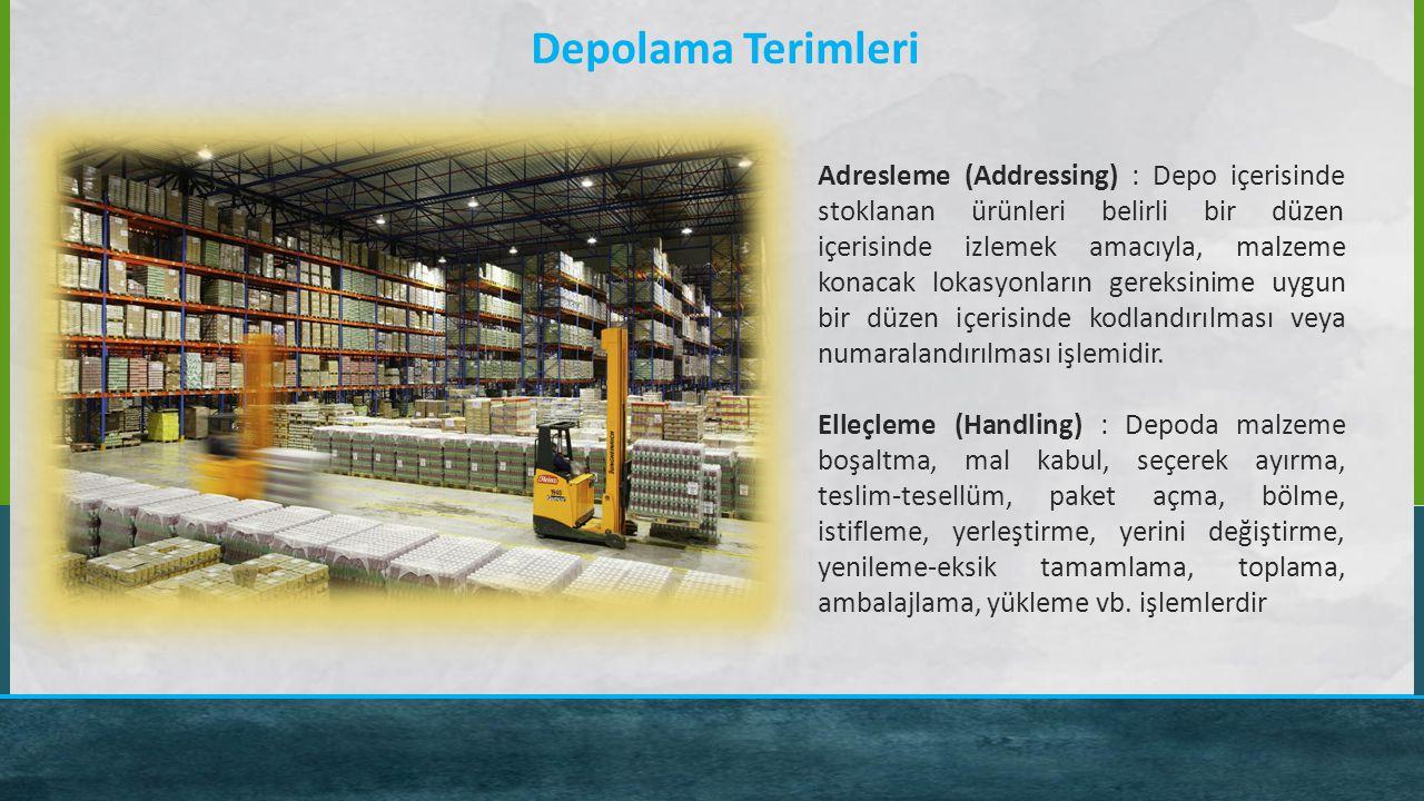 Depolama Terimleri Adresleme (Addressing) : Depo içerisinde stoklanan ürünleri belirli bir düzen içerisinde izlemek amacıyla, malzeme konacak lokasyon