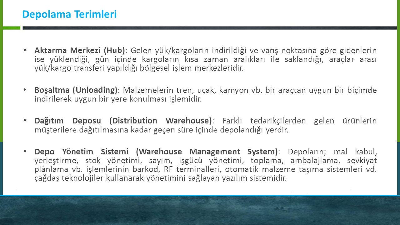 Depolama Terimleri Depolama (Storage): Bir malın kullanılmak ya da sevk edilmek üzere belirlenen koşullara uygun olarak stoklanması işlemidir.