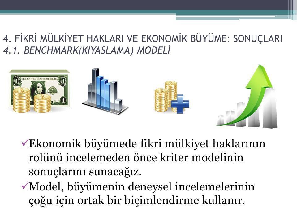 4. FİKRİ MÜLKİYET HAKLARI VE EKONOMİK BÜYÜME: SONUÇLARI 4.1. BENCHMARK(KIYASLAMA) MODELİ Ekonomik büyümede fikri mülkiyet haklarının rolünü incelemede