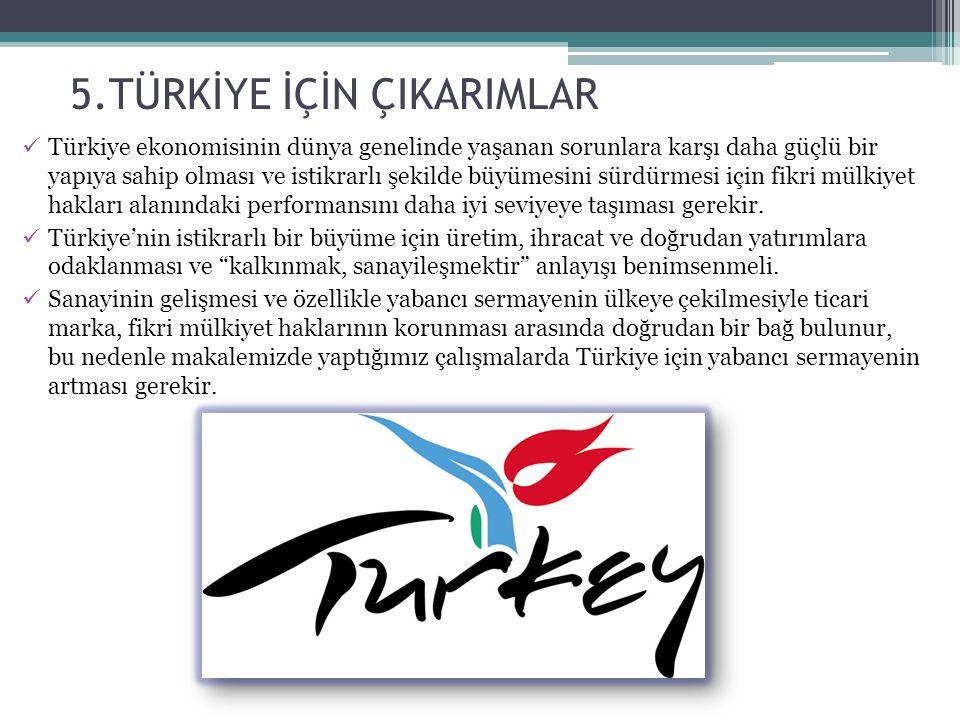 5.TÜRKİYE İÇİN ÇIKARIMLAR Türkiye ekonomisinin dünya genelinde yaşanan sorunlara karşı daha güçlü bir yapıya sahip olması ve istikrarlı şekilde büyüme