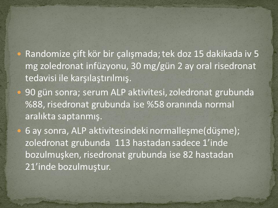 Randomize çift kör bir çalışmada; tek doz 15 dakikada iv 5 mg zoledronat infüzyonu, 30 mg/gün 2 ay oral risedronat tedavisi ile karşılaştırılmış.