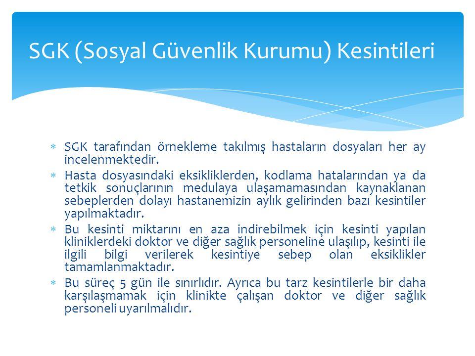  SGK tarafından örnekleme takılmış hastaların dosyaları her ay incelenmektedir.