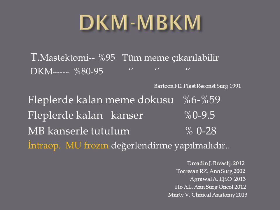 T. Mastektomi-- %95 Tüm meme çıkarılabilir DKM----- %80-95 '' '' '' Bartoon FE. Plast Reconst Surg 1991 Fleplerde kalan meme dokusu %6-%59 Fleplerde k