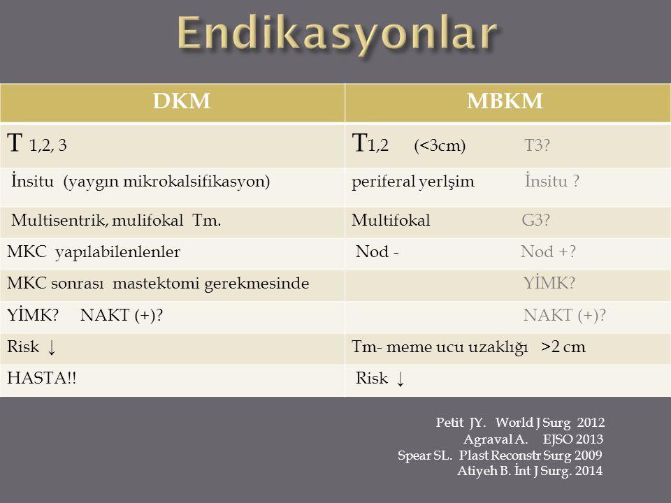 DKM MBKM T 1,2, 3 T 1,2 (<3cm) T3.İnsitu (yaygın mikrokalsifikasyon)periferal yerlşim İnsitu .