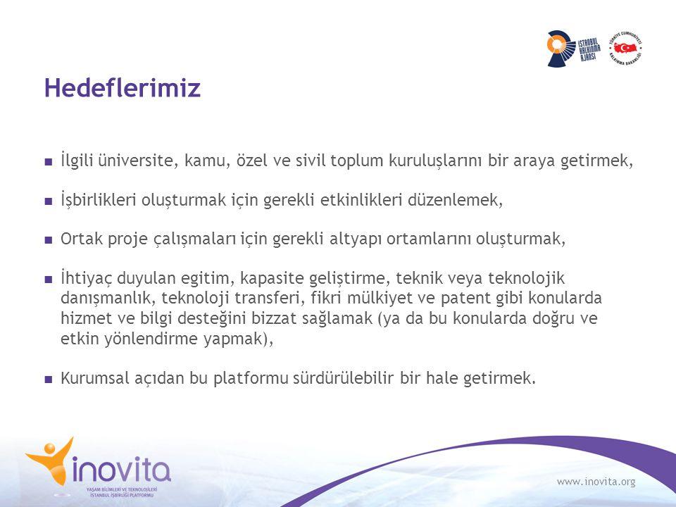 www.inovita.org Hedeflerimiz İlgili üniversite, kamu, özel ve sivil toplum kuruluşlarını bir araya getirmek, İşbirlikleri oluşturmak için gerekli etki
