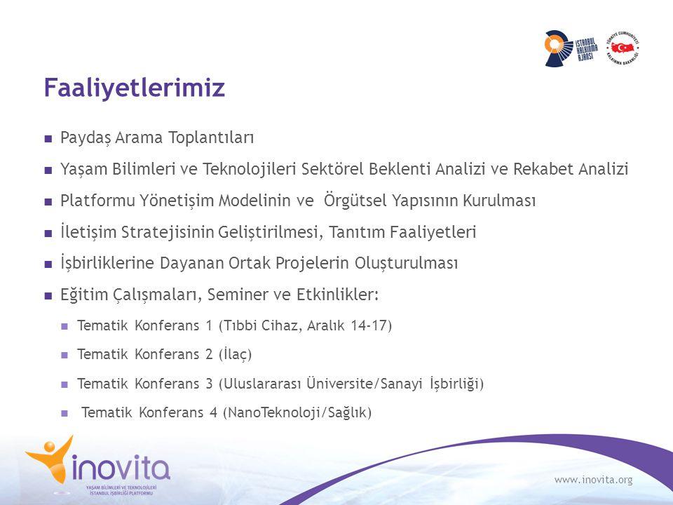 www.inovita.org Faaliyetlerimiz Paydaş Arama Toplantıları Yaşam Bilimleri ve Teknolojileri Sektörel Beklenti Analizi ve Rekabet Analizi Platformu Yönetişim Modelinin ve Örgütsel Yapısının Kurulması İletişim Stratejisinin Geliştirilmesi, Tanıtım Faaliyetleri İşbirliklerine Dayanan Ortak Projelerin Oluşturulması Eğitim Çalışmaları, Seminer ve Etkinlikler: Tematik Konferans 1 (Tıbbi Cihaz, Aralık 14-17) Tematik Konferans 2 (İlaç) Tematik Konferans 3 (Uluslararası Üniversite/Sanayi İşbirliği) Tematik Konferans 4 (NanoTeknoloji/Sağlık)
