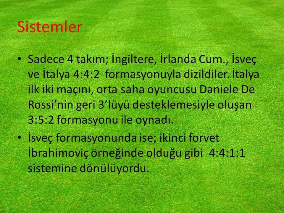 Sistemler Sadece 4 takım; İngiltere, İrlanda Cum., İsveç ve İtalya 4:4:2 formasyonuyla dizildiler.