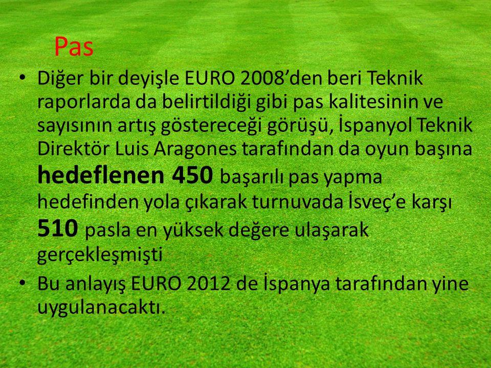 Pas Diğer bir deyişle EURO 2008'den beri Teknik raporlarda da belirtildiği gibi pas kalitesinin ve sayısının artış göstereceği görüşü, İspanyol Teknik Direktör Luis Aragones tarafından da oyun başına hedeflenen 450 başarılı pas yapma hedefinden yola çıkarak turnuvada İsveç'e karşı 510 pasla en yüksek değere ulaşarak gerçekleşmişti Bu anlayış EURO 2012 de İspanya tarafından yine uygulanacaktı.