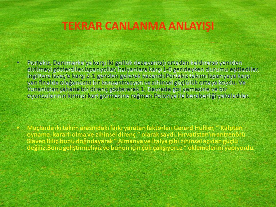 TEKRAR CANLANMA ANLAYIŞI Portekiz, Danimarka'ya karşı iki gollük dezavantajı ortadan kaldırarak yeniden dirilmeyi gösterdiler.İspanyollar, İtalyanlara karşı 1-0 gerideyken durumu eşitlediler.