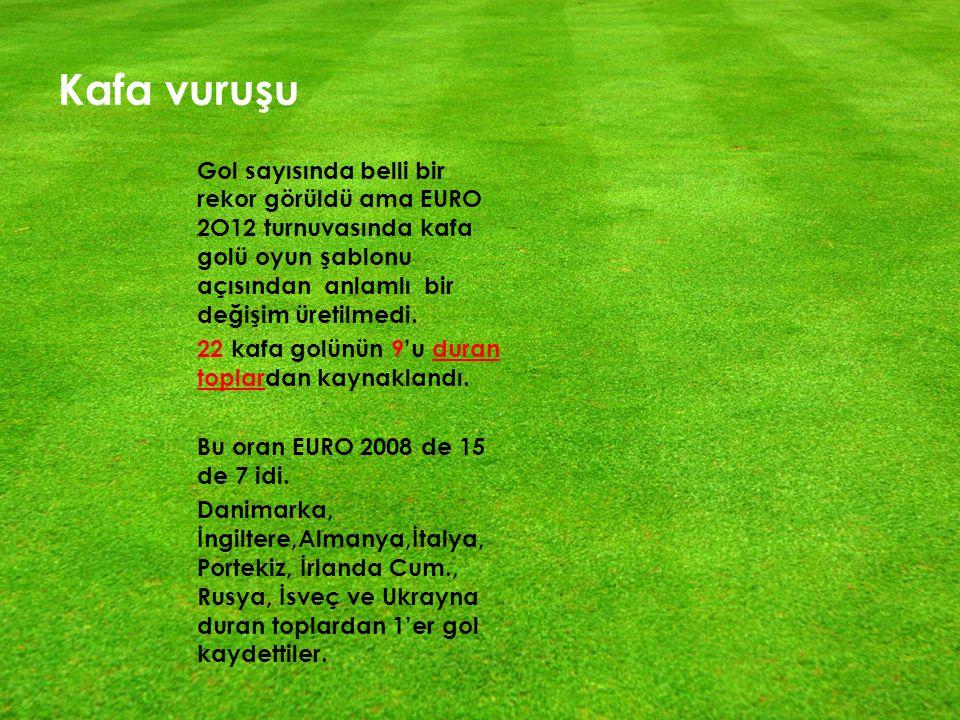 GOLLERİN ANALİZİ KAFA VURUŞUNDA YENİ YÜKSEKLİKLER 2004 VE 2008'de atılan 77 gole karşılık bir gol eksikle atılan 76 gole rağmen EURO 2012'de bazı göze hoş gelen bitirişlerle, golsüz geçen maçlarına rağmen memnuniyet verici durumlarda ortaya çıktı.
