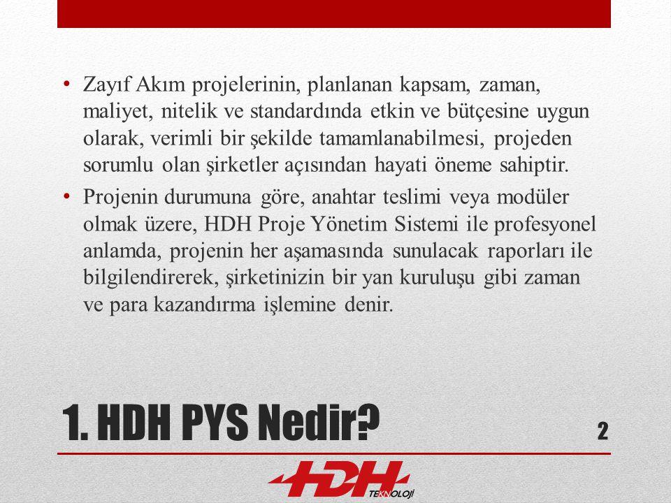 1. HDH PYS Nedir? Zayıf Akım projelerinin, planlanan kapsam, zaman, maliyet, nitelik ve standardında etkin ve bütçesine uygun olarak, verimli bir şeki