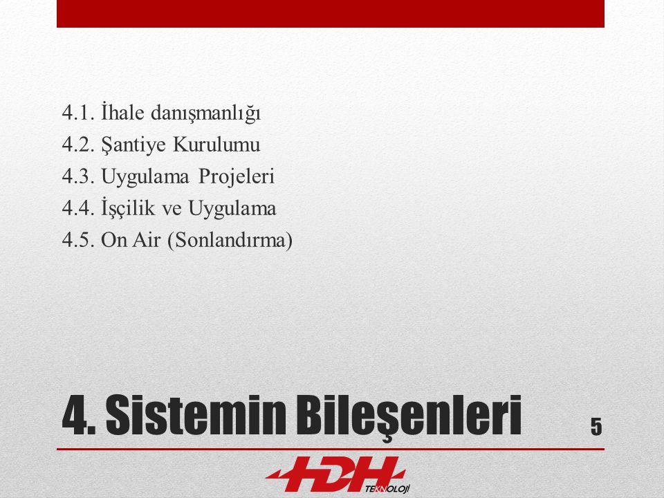 4. Sistemin Bileşenleri 4.1. İhale danışmanlığı 4.2. Şantiye Kurulumu 4.3. Uygulama Projeleri 4.4. İşçilik ve Uygulama 4.5. On Air (Sonlandırma) 5