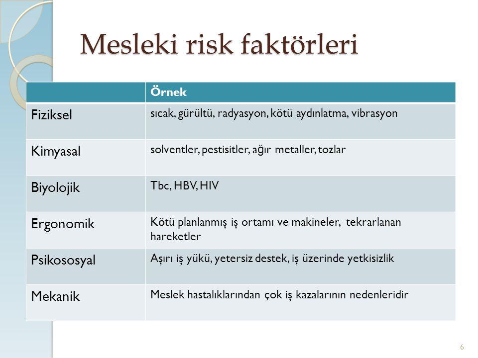 Mesleki Akciğer Hastalıkları Astım KOAH Pnömokonyozlar Aşırı duyarlılık pnömonileri Toksik solunum hastalıkları Enfeksiyonlar Kanserler