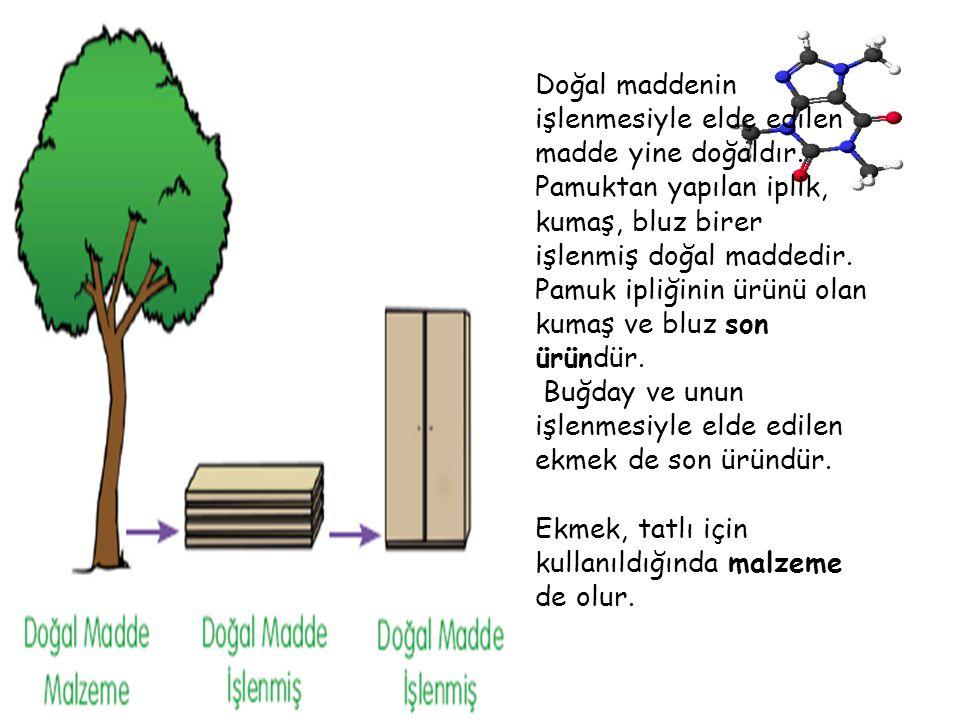 Doğal maddenin işlenmesiyle elde edilen madde yine doğaldır. Pamuktan yapılan iplik, kumaş, bluz birer işlenmiş doğal maddedir. Pamuk ipliğinin ürünü