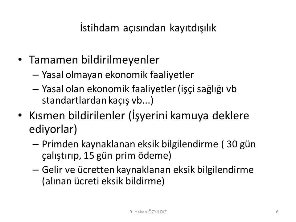 R.Hakan ÖZYILDIZ57 Neden.