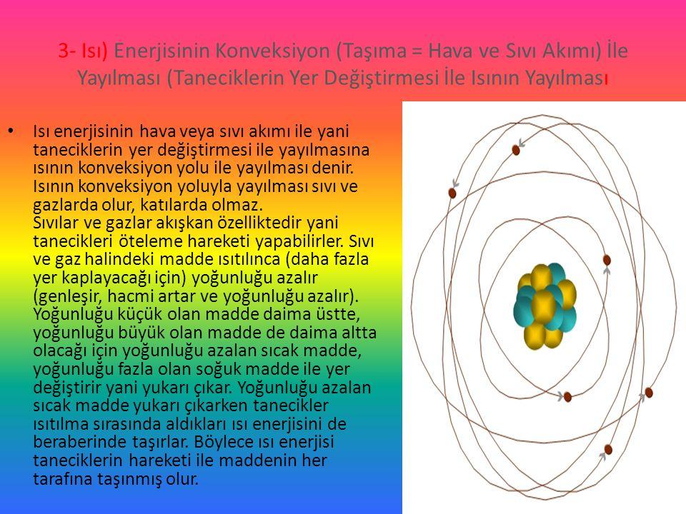 3- Isı) Enerjisinin Konveksiyon (Taşıma = Hava ve Sıvı Akımı) İle Yayılması (Taneciklerin Yer Değiştirmesi İle Isının Yayılması Isı enerjisinin hava v